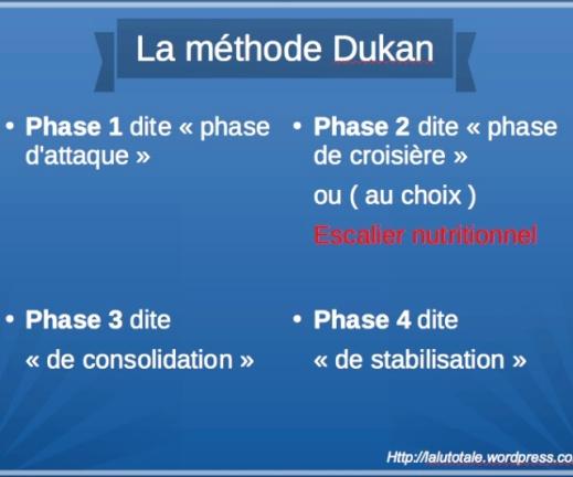 Dukan livre Escalier Nutritionnel le deuxième front